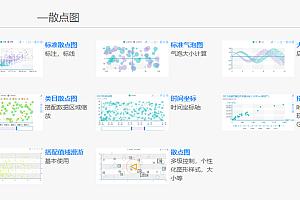 【ECharts JavaScript图表库 v5.0.0】商业产品图表库+支持任意维度的堆积和多图表混合展现