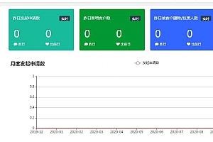 【进云jys系统企业微信scrm小云源码 v1.2】双引擎SCRM系统+激活沉淀企业客户
