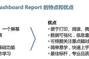 刘万祥_一页纸仪表板报告,Excel Dashboard商业仪表板课程