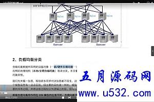 大型网站集群管理负载均衡